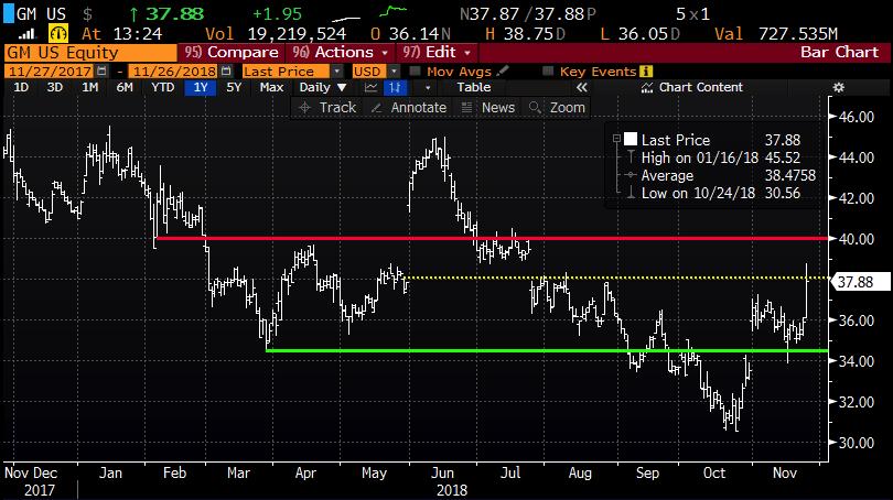 bagaimana opsyen saham mengurangkan risiko