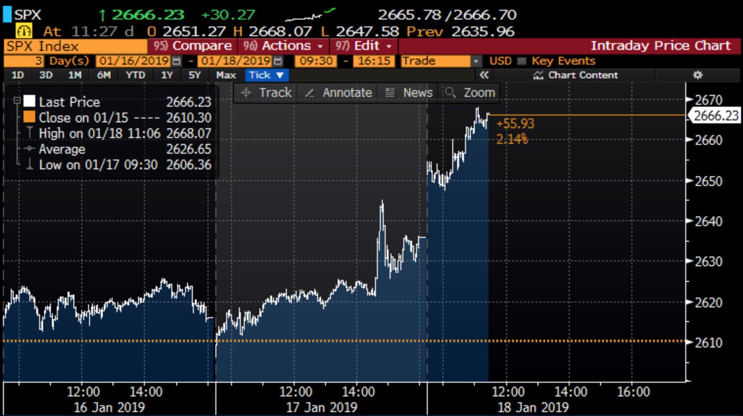 UPS – Fade Q4 Earnings, Buy China Tariff Deadline – RiskReversal