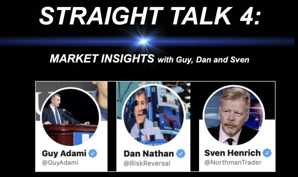 Straight Talk (Video) with Guy Adami & Sven Henrich