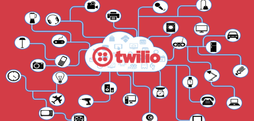 Twilio (TWLO) Q3 Earnings Preview / Hedge Idea