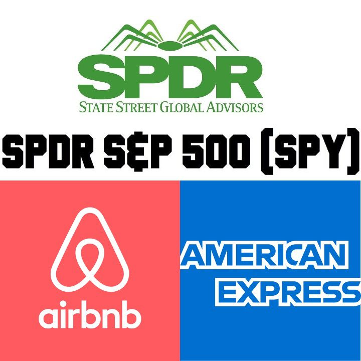 In The Money with Fidelity Investments: SPY, ABNB, AXP