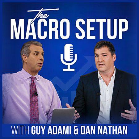 The Macro Setup Podcast with Guy Adami & Dan Nathan