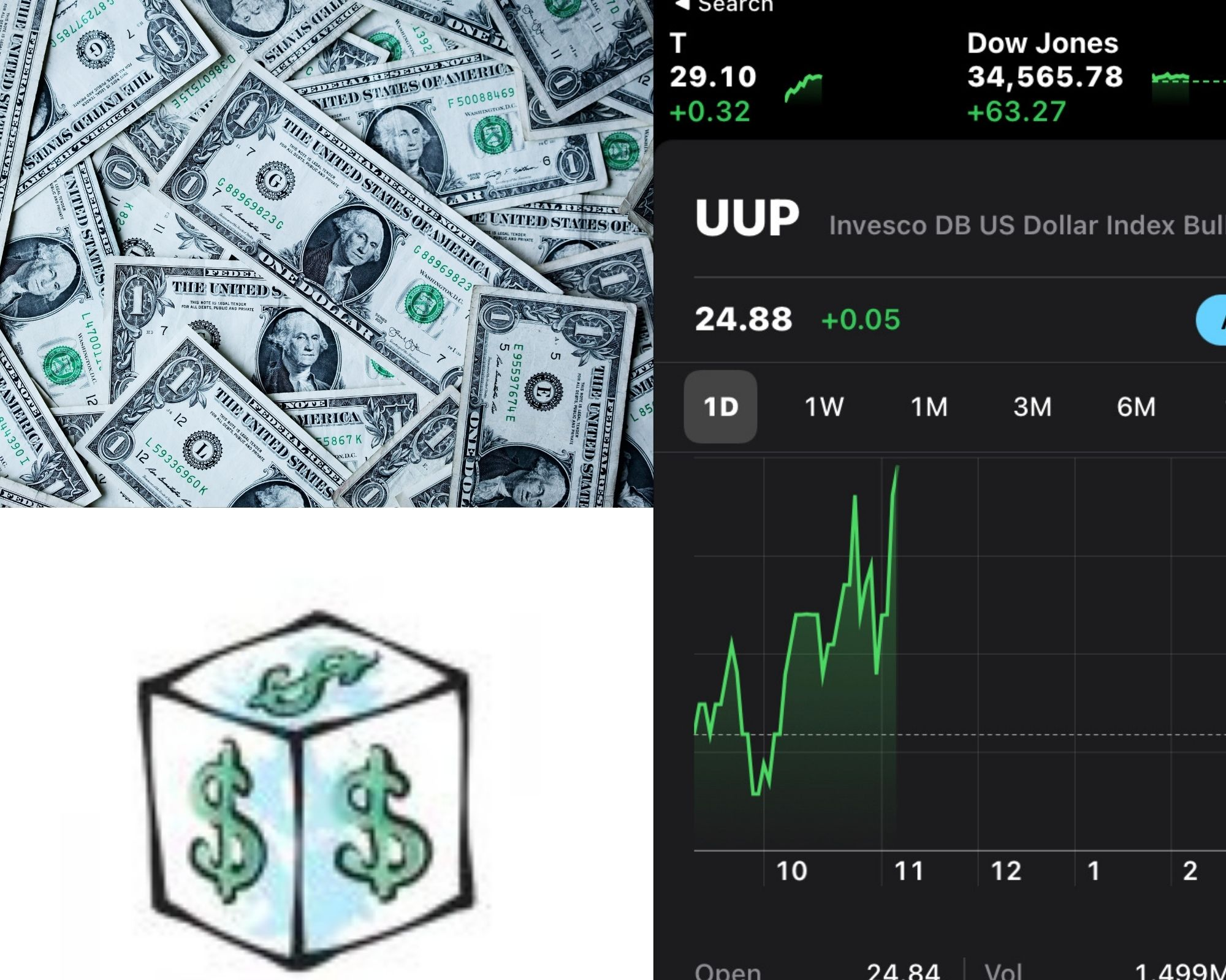 In The Money with Fidelity Investments: XHB, UUP, XLF