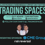 Today at 1pm: Trading Spaces with Guy & Dan on Twitter Spaces – Fed Preview