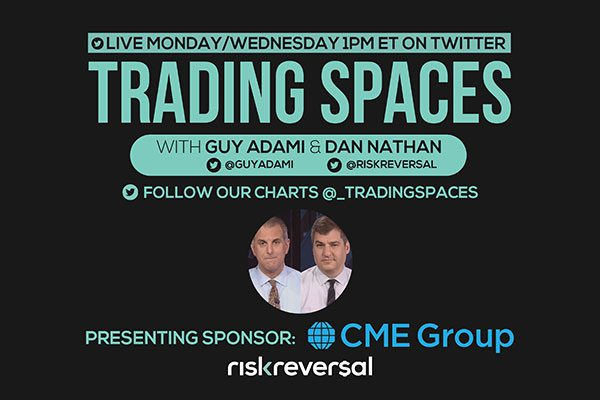 Risk Reversal - Trading Spaces