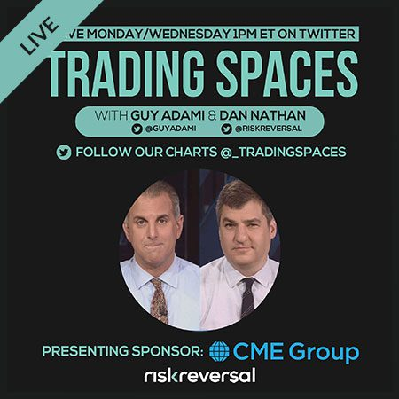 Today at 1pm: Trading Spaces with Guy & Dan on Twitter Spaces
