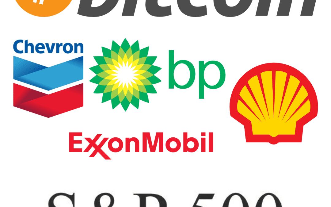 The Macro Setup with Guy & Dan – SPX, Crude, BTC