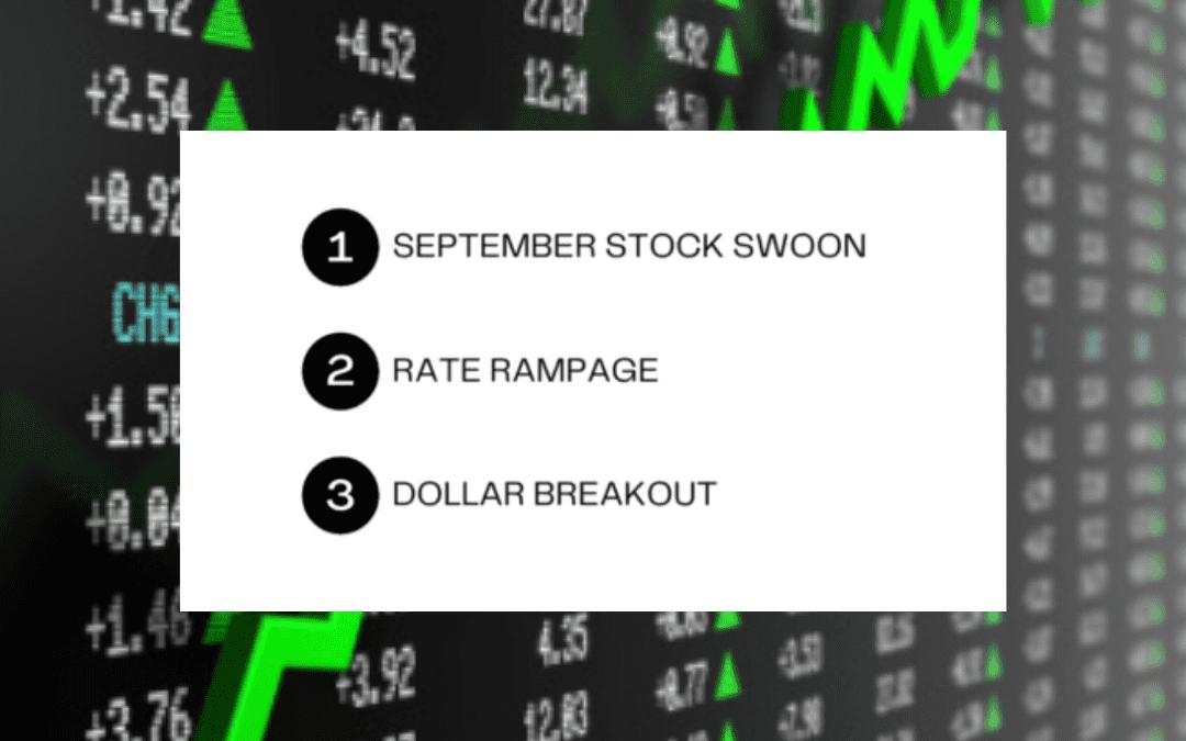 The Macro Setup with Guy & Dan – Stocks, Rates, Gold, Dollar, Bitcoin