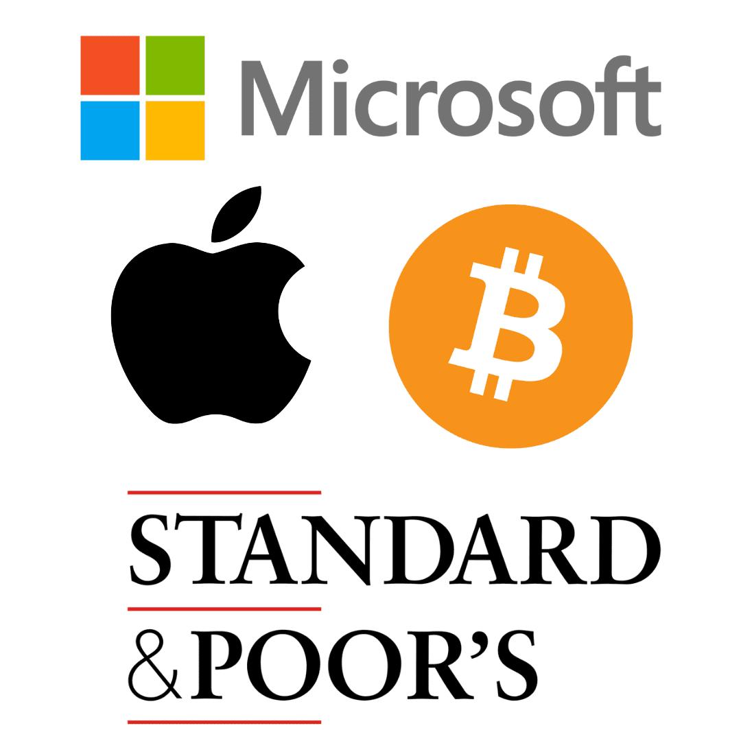 @10:46 with Guy & Dan  – SPX, BTC, AXP, MSFT, AAPL